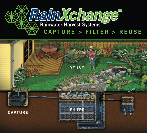 Rain Xchange Affordable Landscaping Billerica Ma